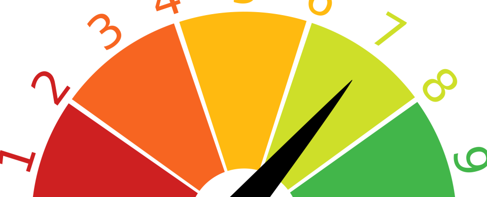 marketing KPI score